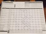 Scorecard 14-12